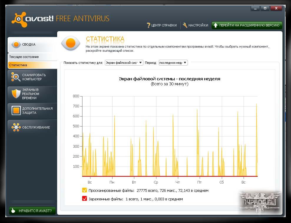Скачать антивирус комодо с официального сайта - 5